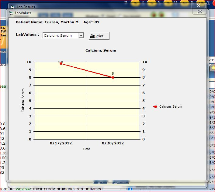 EMR Lab Graph