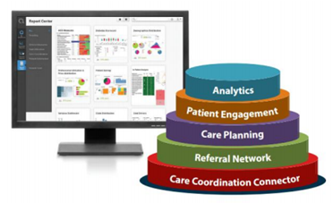 eClinicalWorks CCMR for Population Health