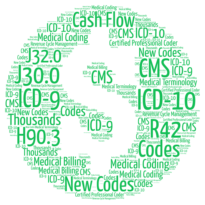 ICD-10 Code Transition
