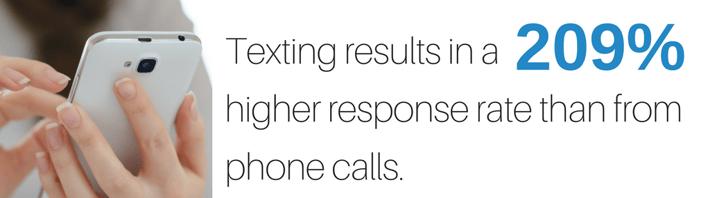 Texting Patient Reminder Stat