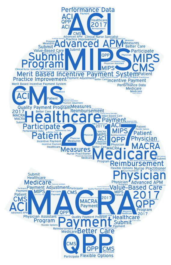What is MACRA?