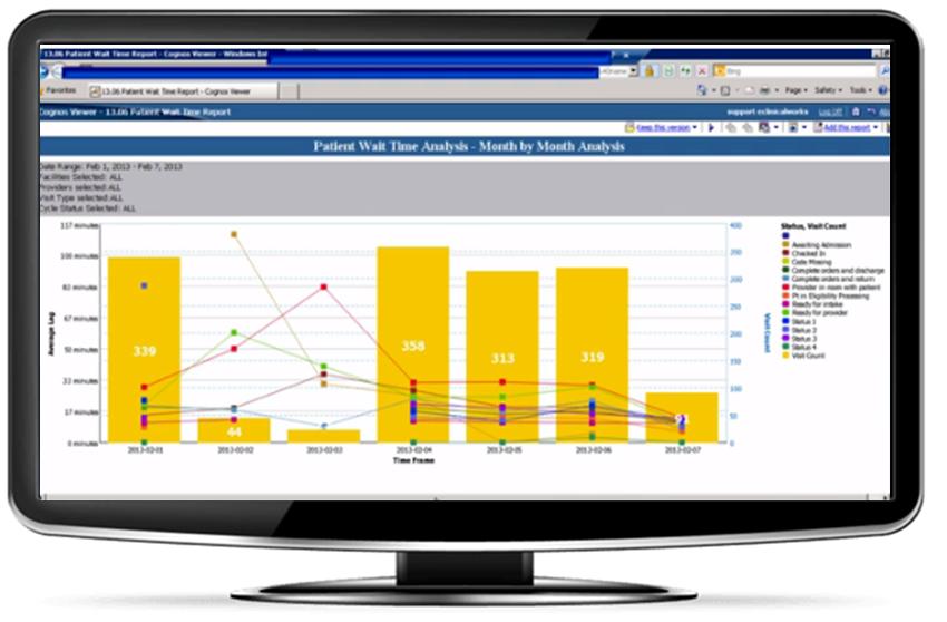 eClinicalWorks enterprise business optimizer