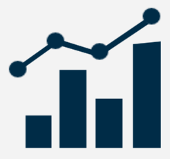 Medical Billing Measure Performance