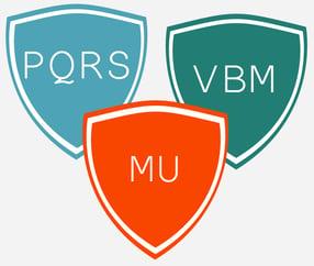 PQRS MU and VBM